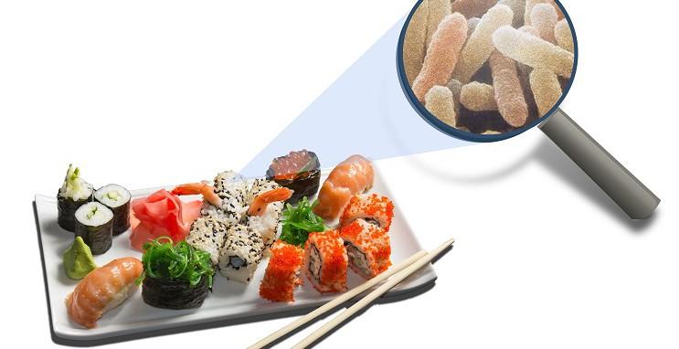 """All You Can Eat"" , contaminazione crociata e igiene: una tendenza da invertire"