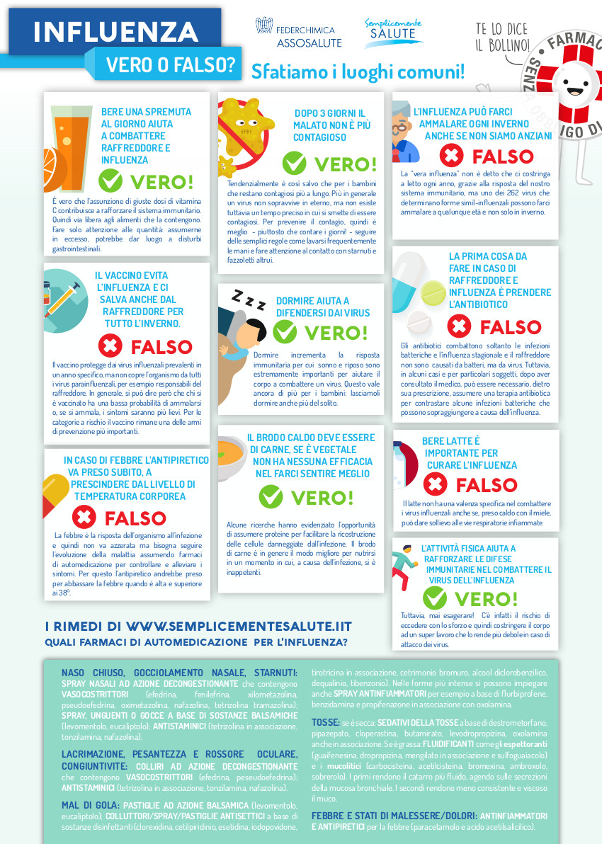 infografica influenza
